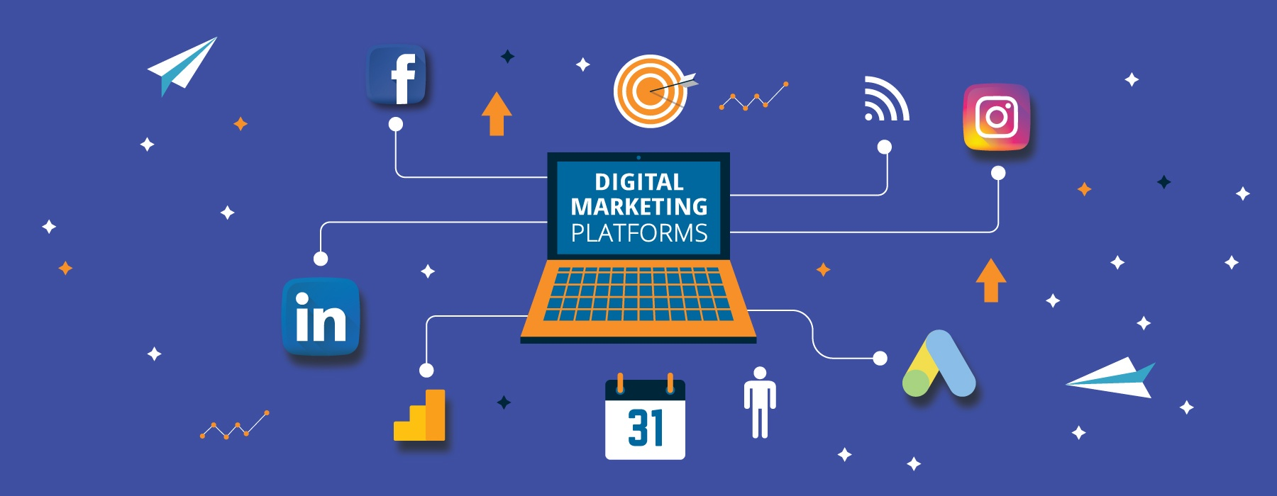 Top Digital Marketing Platforms Used By Digital Experts Recco